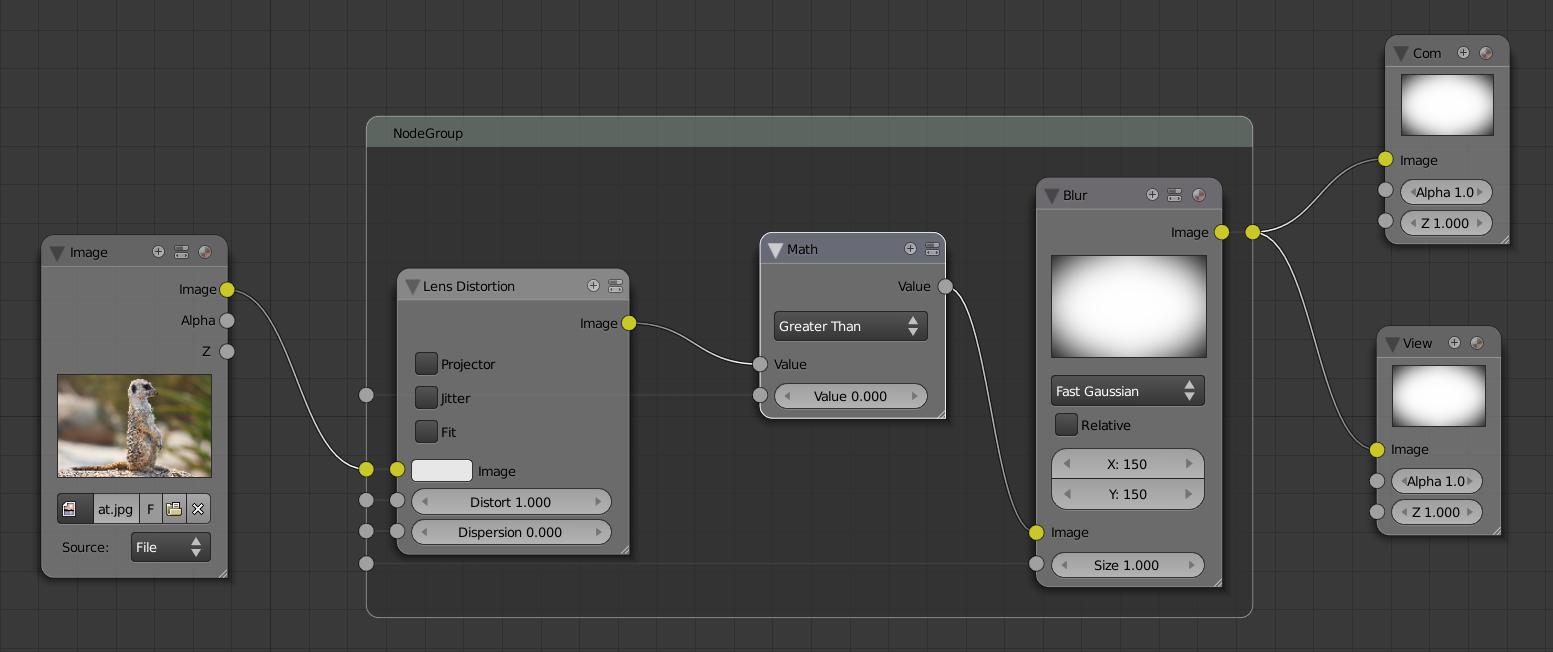 How Node Groups can be made useful — Blender Developers Blog