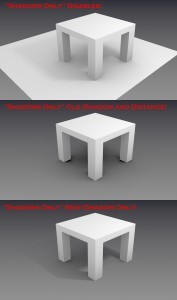 Ambient Occlusion and Environment Light enabled.