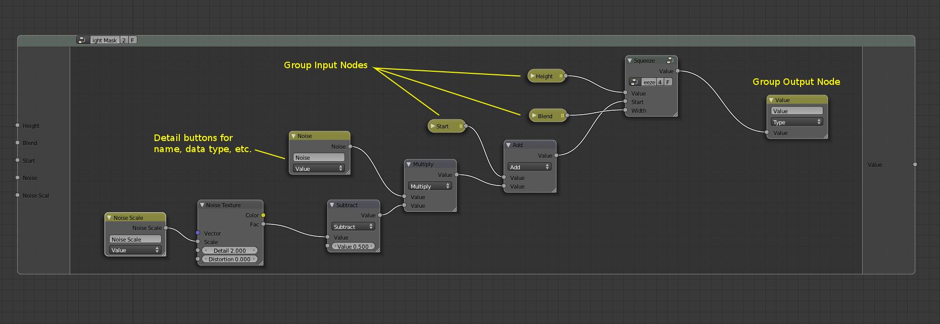 Improving Node Group Interface Editing Blender Developers Blog Single Wiring Diagram Proposed Input Output Nodes