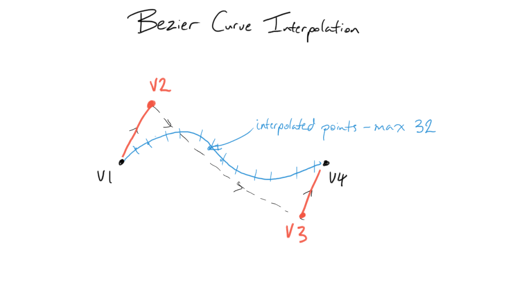 bezier_interpolation-01