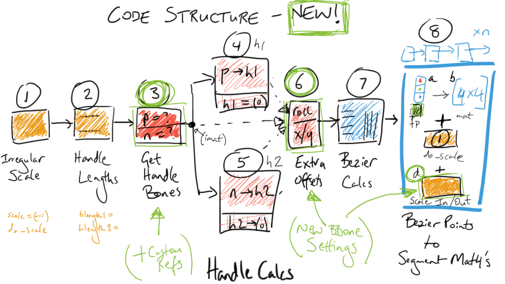 code_structure-new-01