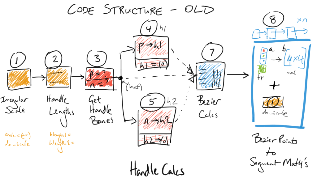 code_structure-old-01