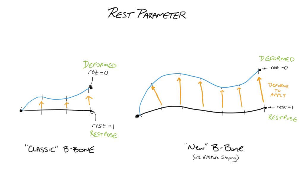 rest_parameter-01
