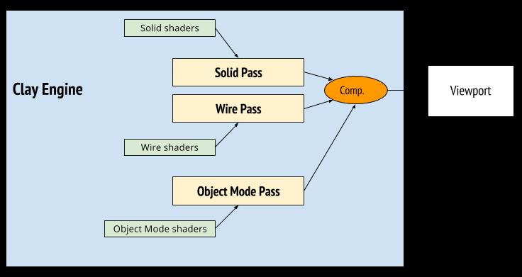 viewport_engines_diagram