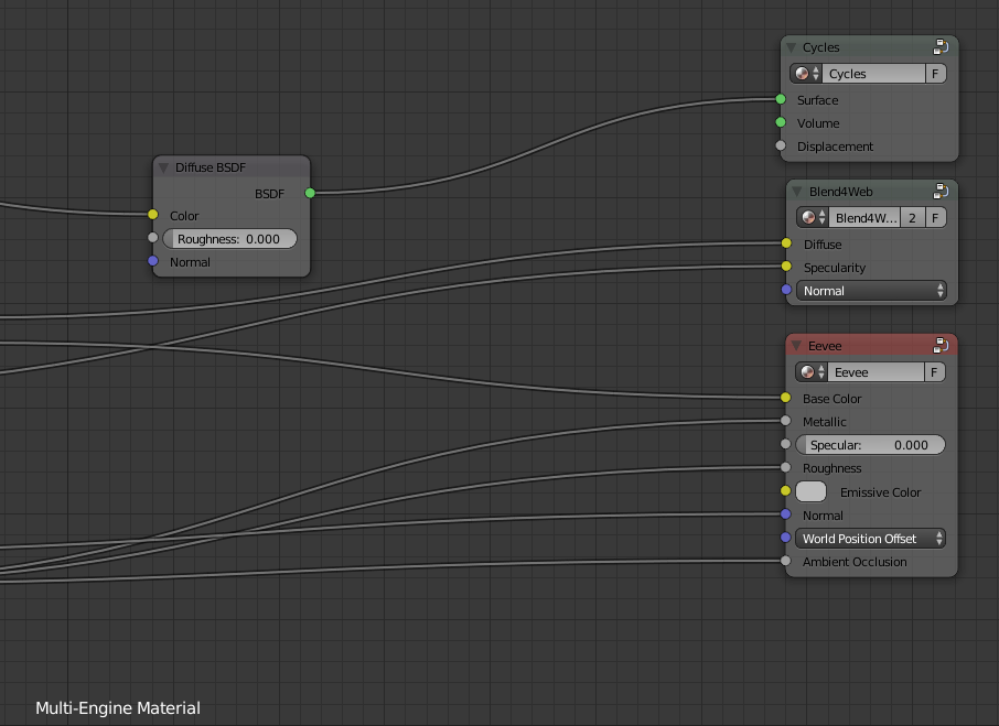 Eevee Roadmap — Blender Developers Blog
