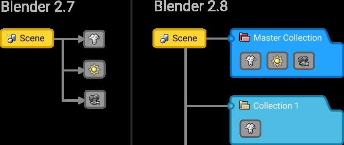 telecharger blender windows 7