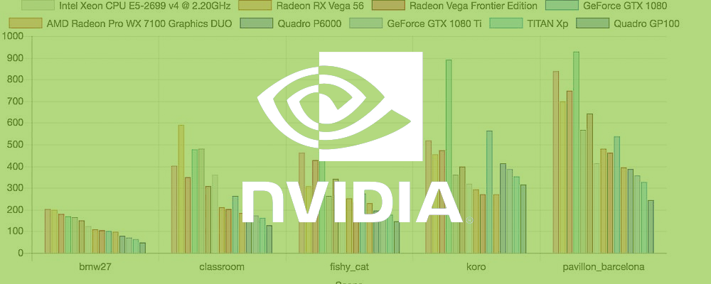 Cycles Benchmarks – Nvidia update — Blender Developers Blog