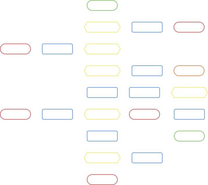 Flow chart - Final design by Mike Newbon