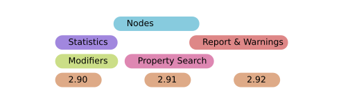 Nodes, Statistics, Report & Warnings, Modifiers, Property Search