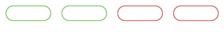 bcon1: 2-3 weeks bcon2: 3-4 weeks bcon3: 2-3 weeks bcon4: 1-2 weeks *  Master open - new features for 5-7 weeks Master closed - bug fixes only for 3-5 weeks  * Release candidate: 1 week per RC - once where were 3 RC