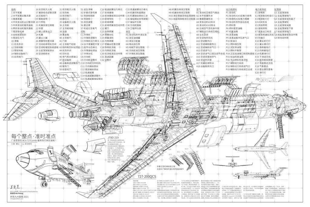 Blueprint of an airplane