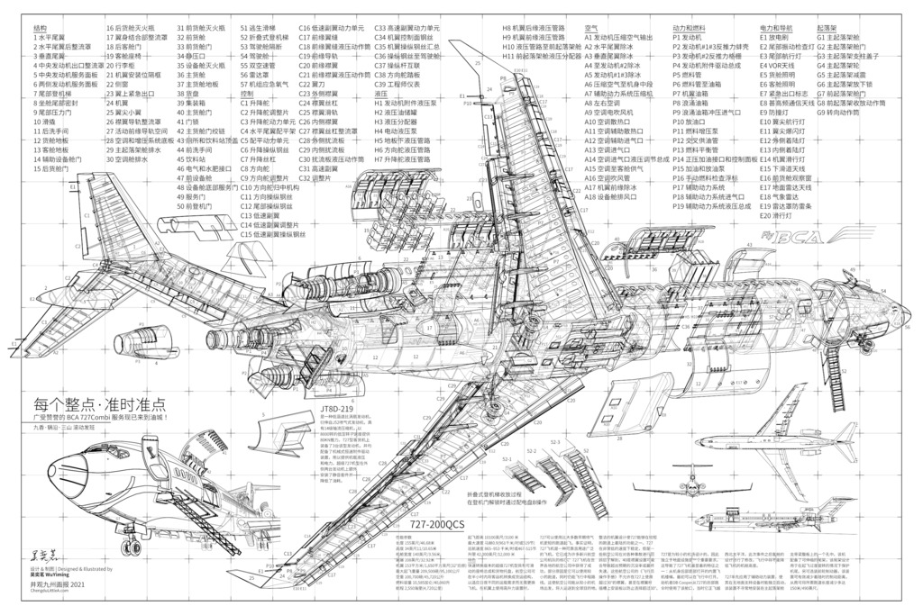 Blueprint of an airplane